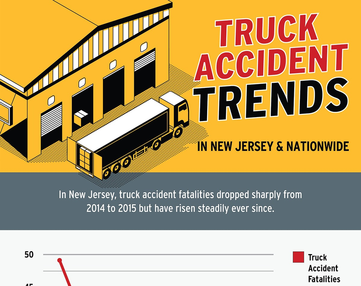 Truck Accident Trends